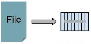 Java: convert a file to a byte array, then convert byte