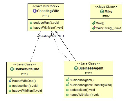 proxy-pattern-class-diagram
