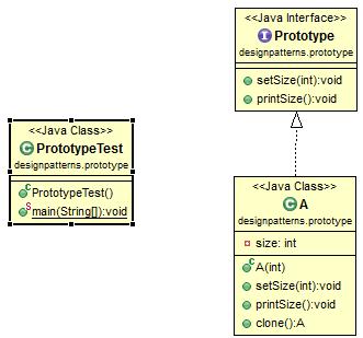 prototype-pattern-class-diagram