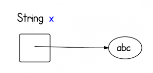 variable-reference