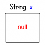 what-is-null