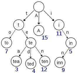 implement-trie-leetcode-java