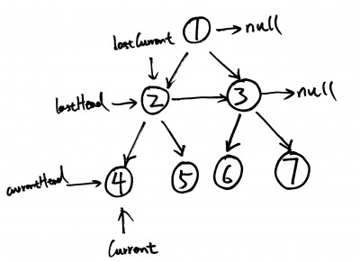 populating-next-right-pointers-in-each-node