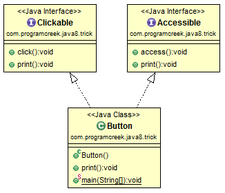 default-methods-java-8-same-name