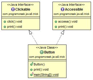 default-methods-java-8-same-name