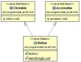 default-methods-java-8