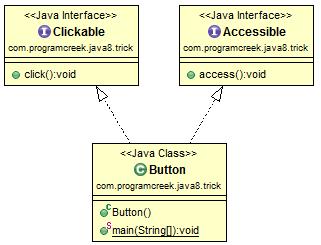 default-methods-java-8