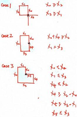 leetcode-self-crossing-java