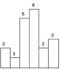 largest-rectangle-in-histogram1