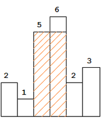 largest-rectangle-in-histogram2