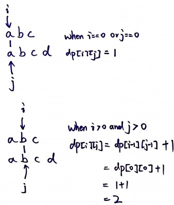 longest-common-substring-java
