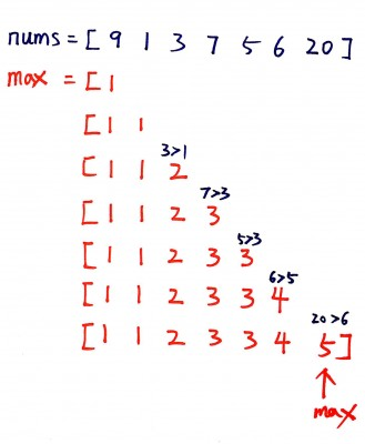 longest-increasing-subsequence-leetcode-java