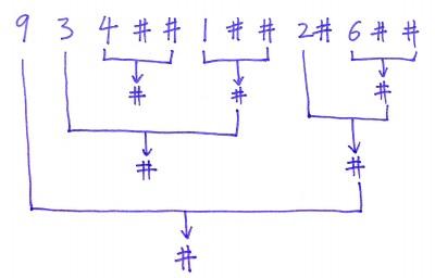 verify-preorder-serialization-of-a-binary-tree-leetcode-java