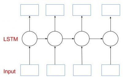 rnn many to many structure