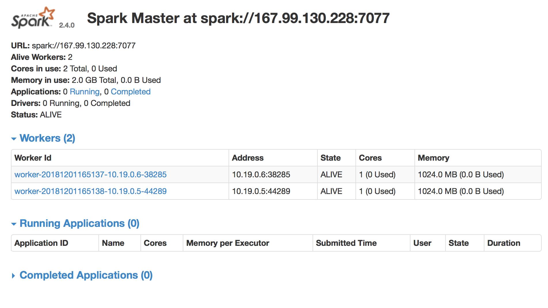 Install Spark on Ubuntu (2): Standalone Cluster Mode